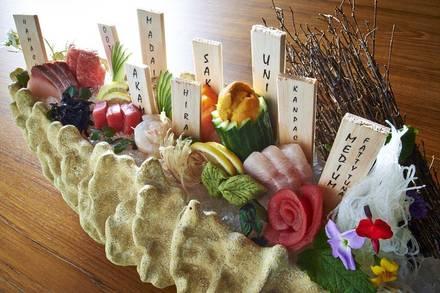 Momotaro Restaurants;